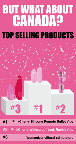 Top Selling Sex Toy Products In Canada