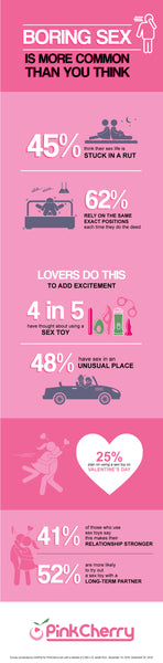 Infographic Experimenting With Sex Toys To Make Boring Sex Exciting