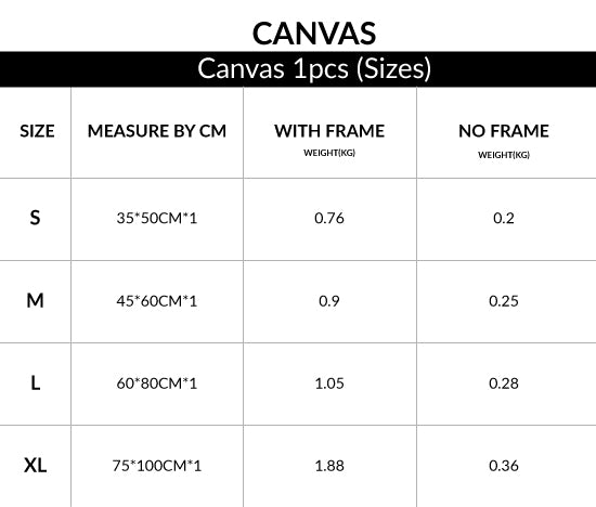 Canvas Size Chart 1pcs