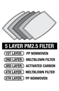 Replacement Filter for Face Mask (Kids)