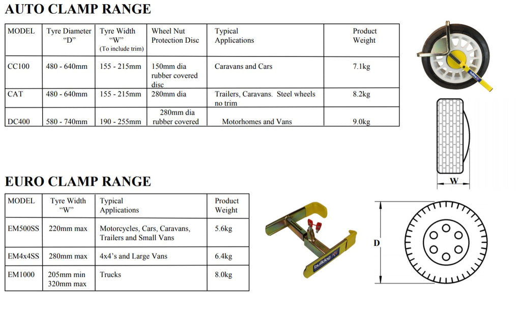 Bulldog Secure wheel clamp size guide.