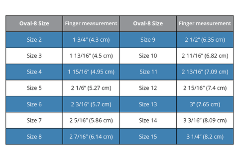Oval 8 Finger Splints Sizing Chart