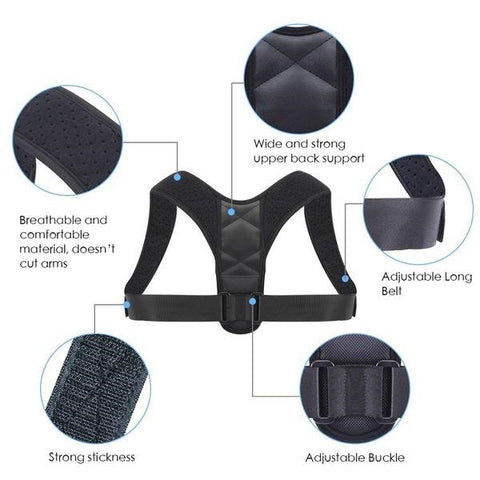 Posture Corrector description