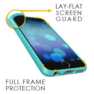 lay-flat screen guard