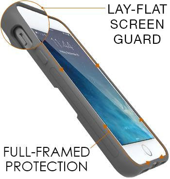 Lay-flat screen guard design
