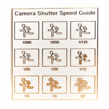 Camera Shutter Speed Guide Pin