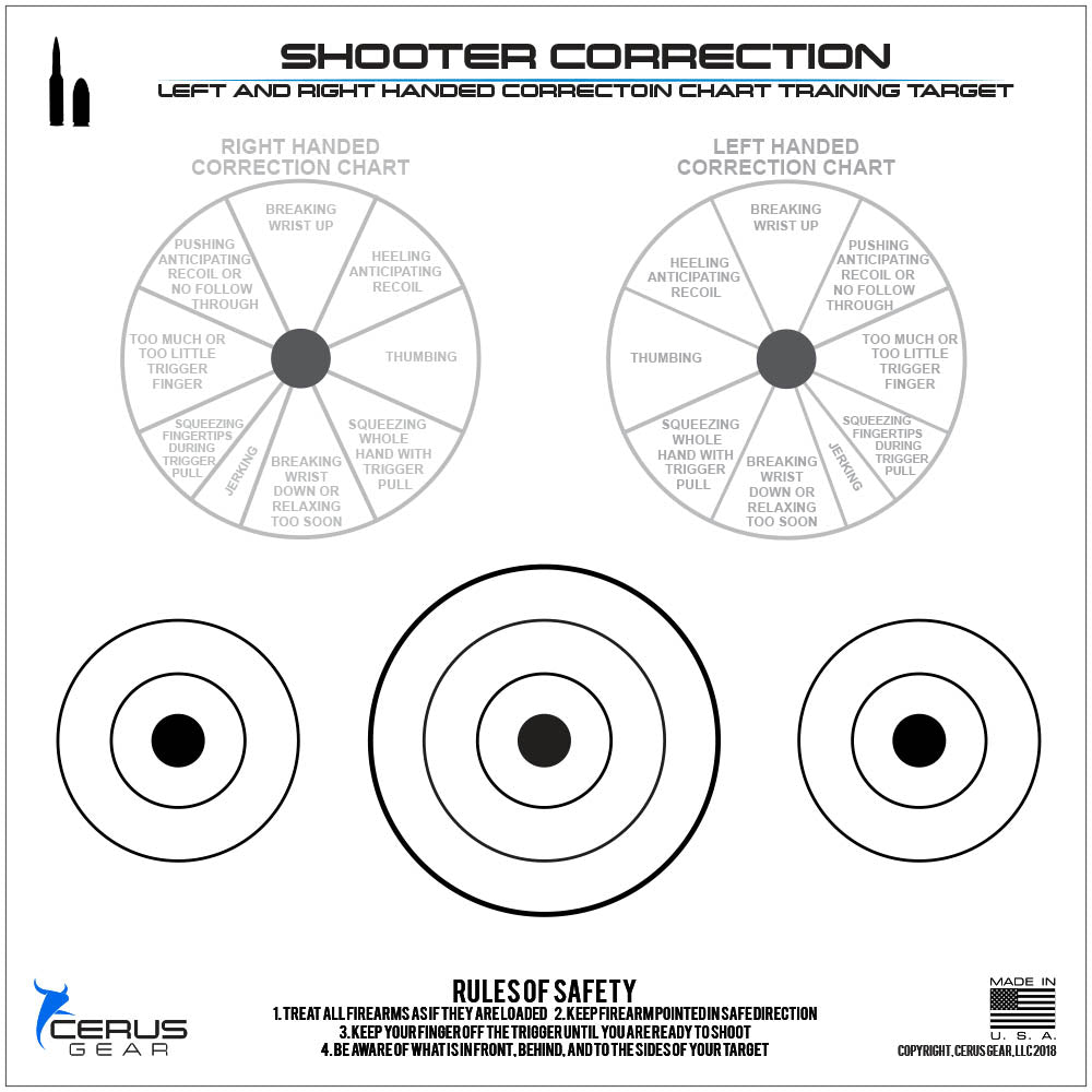 photo about Printable Pistol Correction Chart named Paper Goals Cerus Equipment