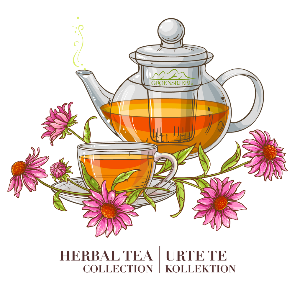 Groensbjerg Herbal Tea Urte Te Detox Beauty
