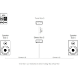 Pro-Ject Box Design Entry Level System - Tuner - Kronos AV