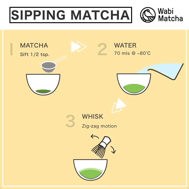 How to prepare sipping matcha by Wabi Matcha