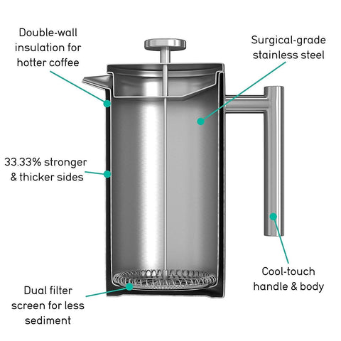 InstaCuppa Stainless Steel French Press with Double Walled Vacuum Insulation