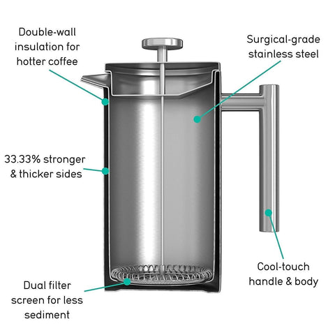 InstaCuppa Double Walled FrenchPress Coffee Maker