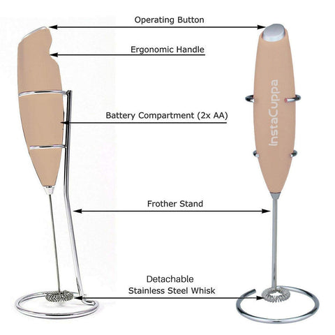 Image of InstaCuppa Handheld Battery Operated Milk Frother / Coffee Beater, Rose Gold Color - Technical Specifications