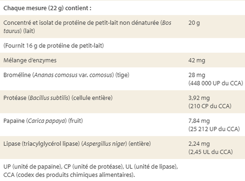 Whey Factors Double Chocolat Ingrédients Médicinaux
