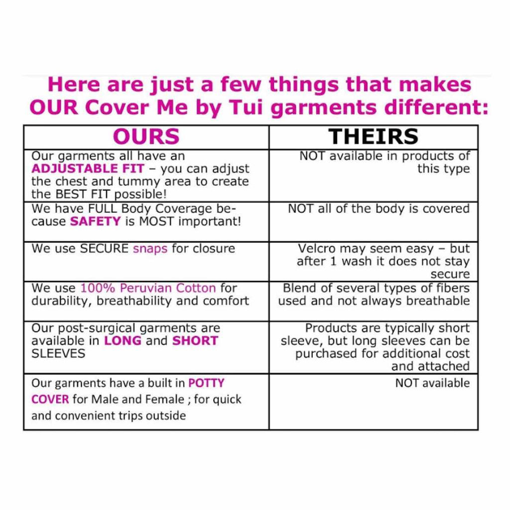 A chart outlining the benefits of the Cover Me by Tui Dog Cone Alternative