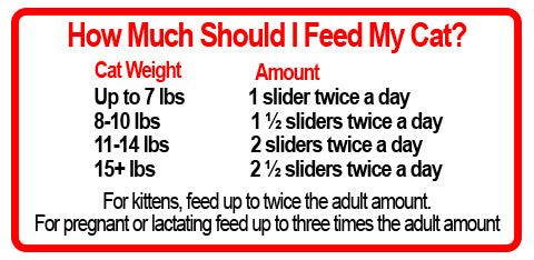 Feeding Calculator Raw Cat Food