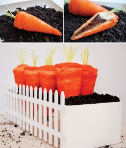 Easter DIY ideas (Part One)