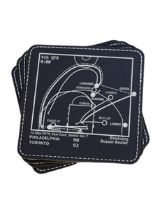 Toronto Raptors Greatest Plays In Sports Leatherette Coasters
