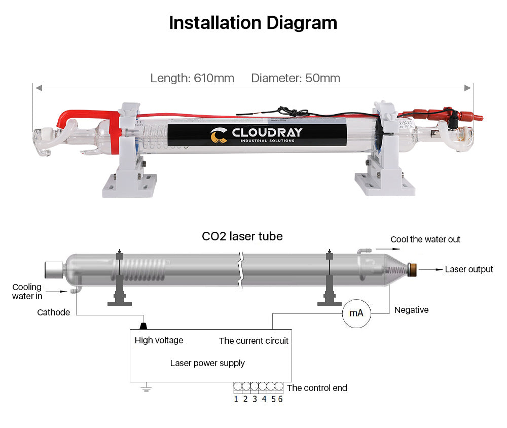 Cloudray 25-30W AR Series CO2 Glass Laser Tube