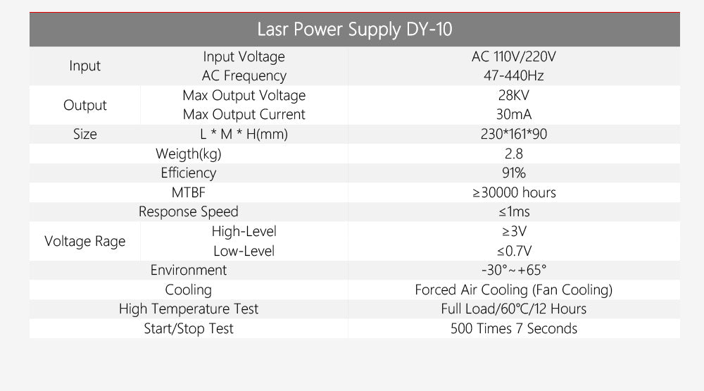 Cloudray Bundle For Sale 100W CR Series Upgraded Metal Head Co2 Laser Tube + 110/220V Laser Power Supply