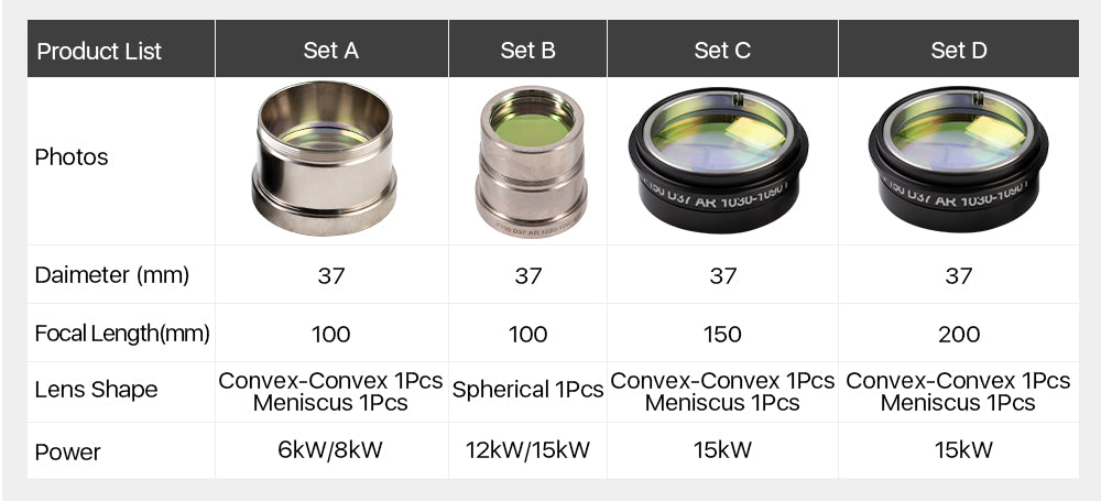 Cloudray Collimating & Focusing Lens For Precitec Cutting Head