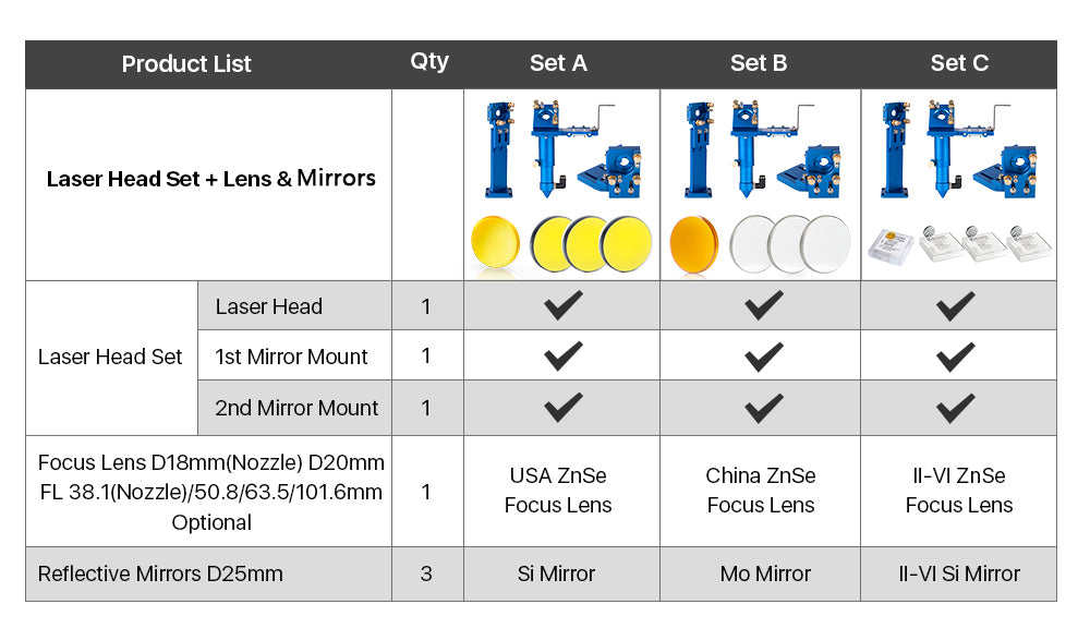 CO2 Laser Head Set + 1 Pcs Focus Lens 20mm + 3 Pcs Reflective Mirror 25mm Blue Set for CO2 Laser Engraving Cutting Machine
