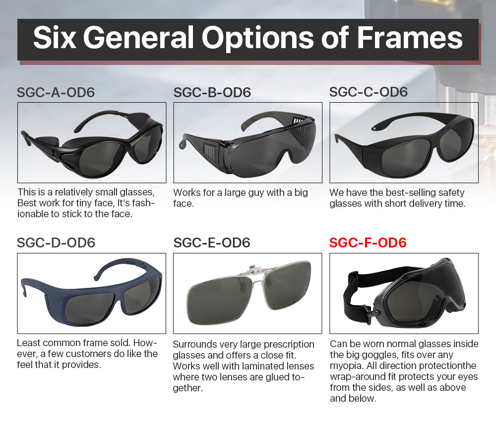 CO2 Laser Safety Goggles