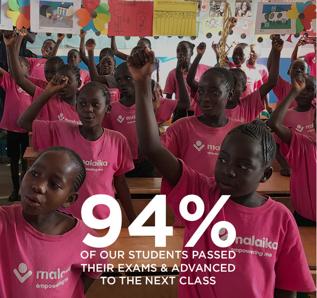 94 Percent of our students passed their exams and advanced to the next class