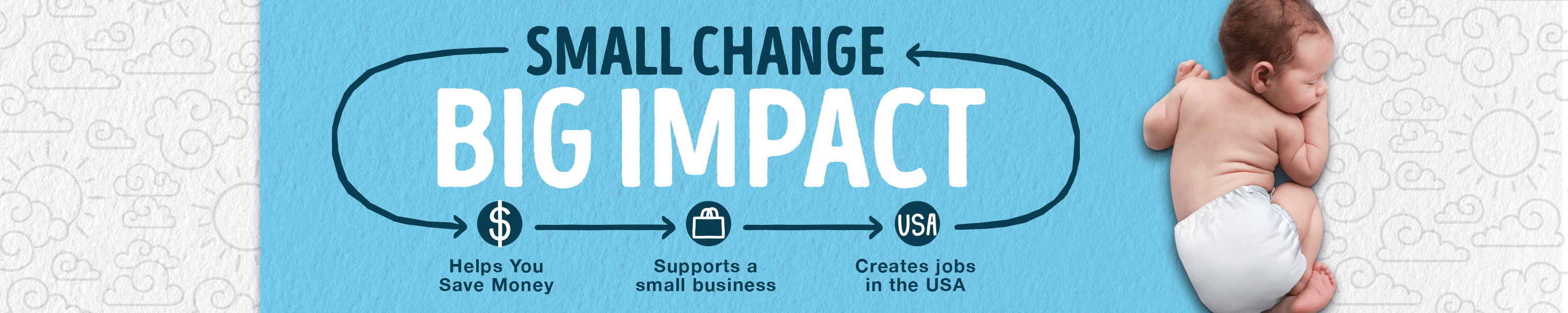 Image of Small change, Big Impact
