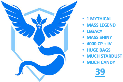 Ultimate Level 39 Team Mystic PoGo Account (INSTANT DELIVERY)