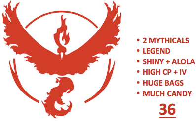 Ultimate Level 36 Team Valor PoGo Account (INSTANT DELIVERY)