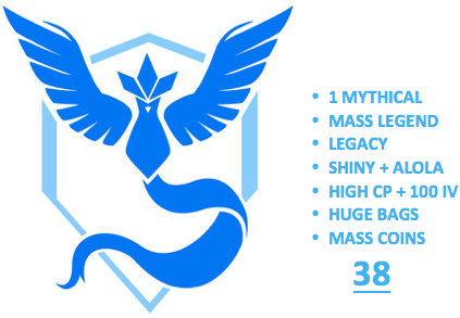 Ultimate Level 38 Team Mystic PoGo Account (INSTANT DELIVERY)