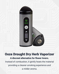 2 chrome Ooze Drought dry herb vaporizers are shown, with one standing straight up and the other laying on its side to the right with the mouthpiece taken off to reveal the inner chamber. Below is text explaining the function of the device.