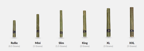 A diagram showing the 6 different standard size options for King Palm wraps. From left to right, there is the Rollie (0.5g capacity), Mini (1g), Slim (1.5g), King (2g), XL (3g) and XXL (5g).