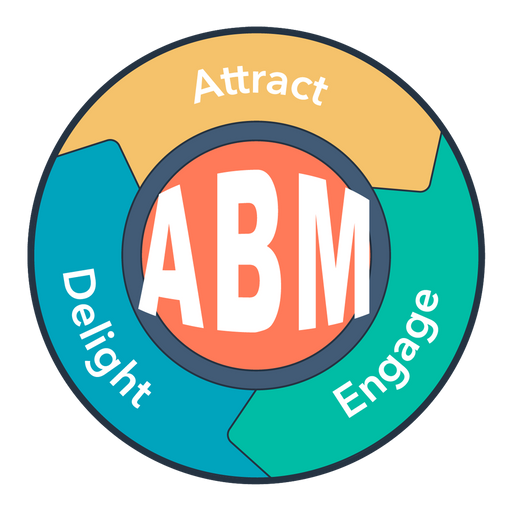 Perfect HubSpot ABM - Strategy, Tactics, Alerts, and Tools