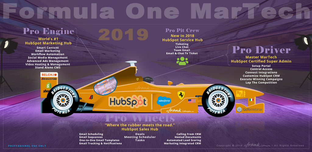 Formula One MarTech: HubSpot design by M Frank Johnson