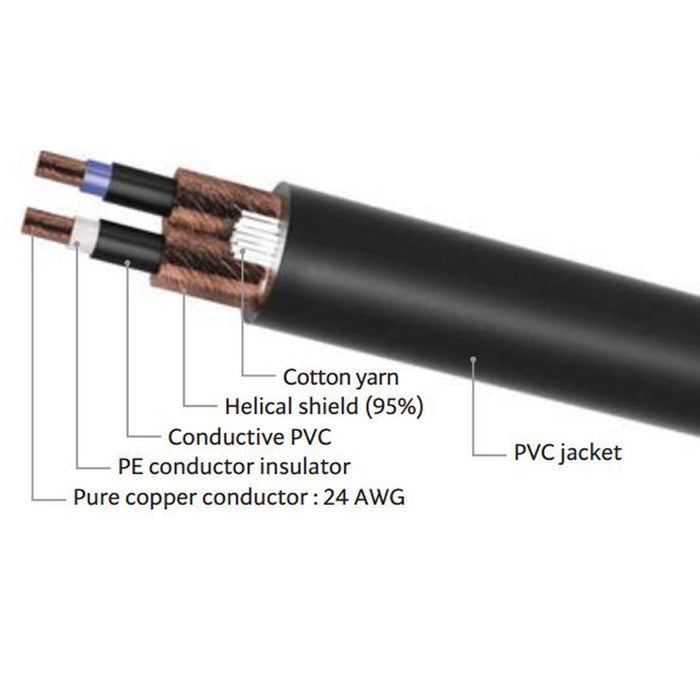 "LyxPro ¼"" TRS to ¼"" TRS Balanced Cable 15 feet Male to Male, Crystal Clear, Noiseless, Heavy Duty and Flexible"