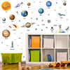 Space set depicts astronauts on earth with solar system planets orbiting. Wall stickers stuck on childs bedroom wall.