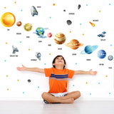 Outer space wall stickers set shown stuck on boys bedroom wall.