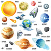 Outer space wall stickers set depicts bright vector planets, rockets, stars all orbiting earth in space on white background.