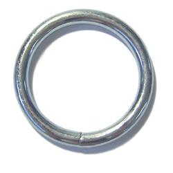 JKM O-Ring #7 Gauge
