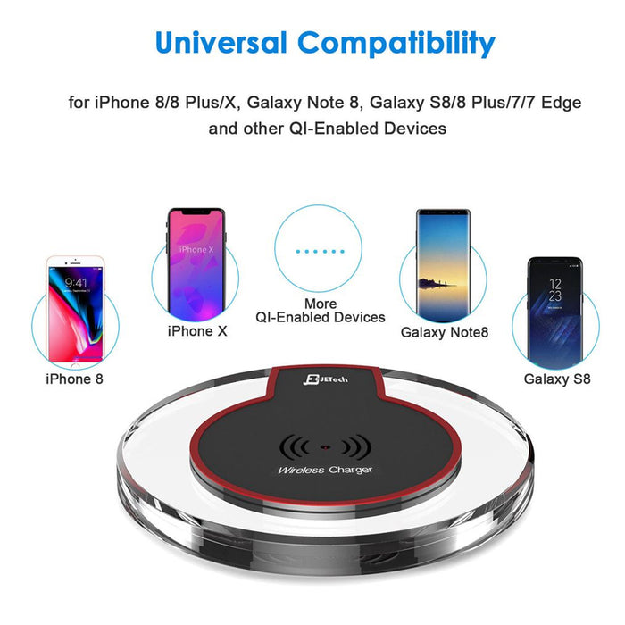 Qi Wireless Charger Pad uses