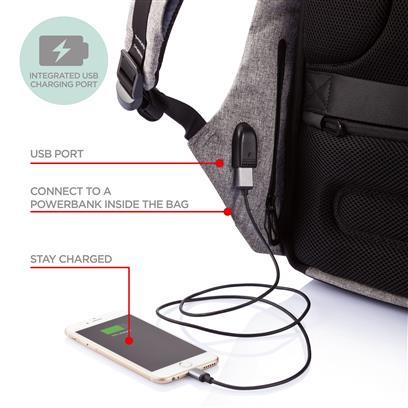 Anti Theft Backpack uses