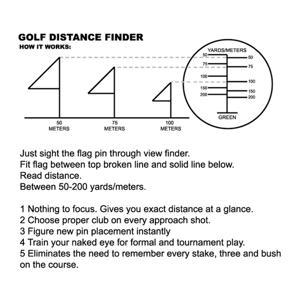 Golf Distance Finder Gift Set - Golf Gifts UK - Golf wrapped up