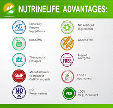 NutrineLife Multivitamin For Men With Multivitamin, Minerals and Phyto Men Blend - 90 Capsules - Nutrinelife