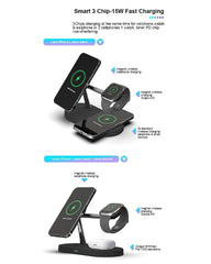 LED QI Fast Wireless Charger