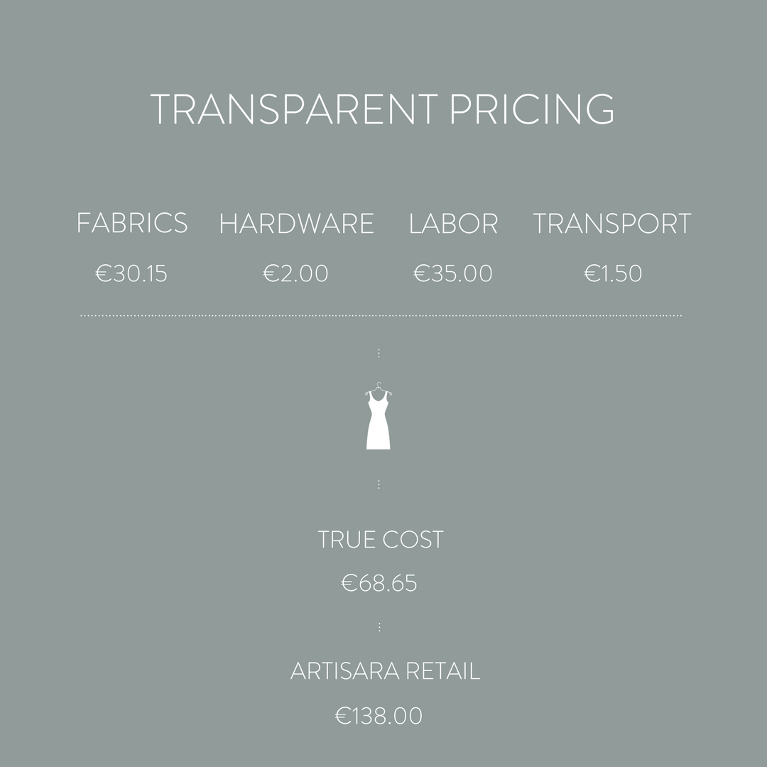 Carla Dress - Transparent Pricing