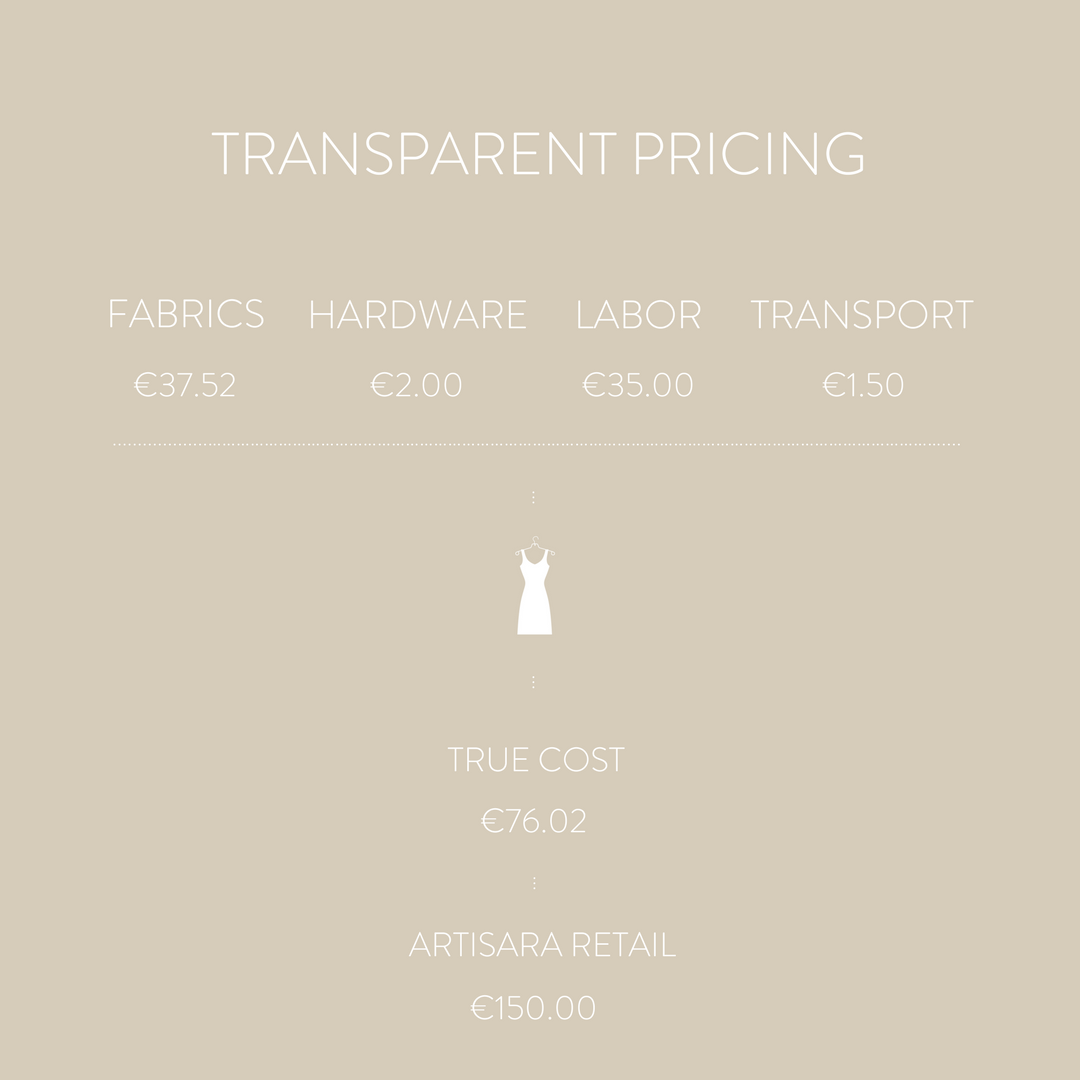 Francesca Dress - Transparent Pricing