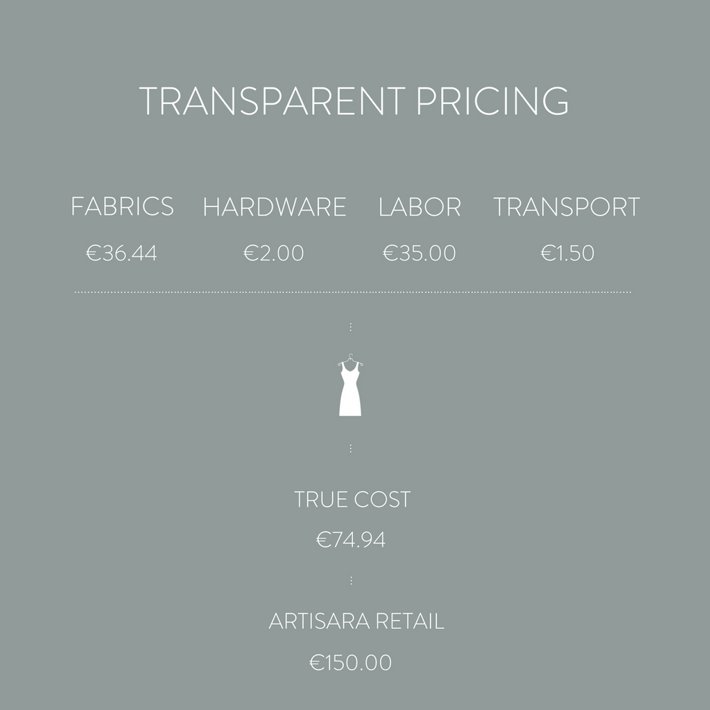 Manuela Dress Transparent Pricing