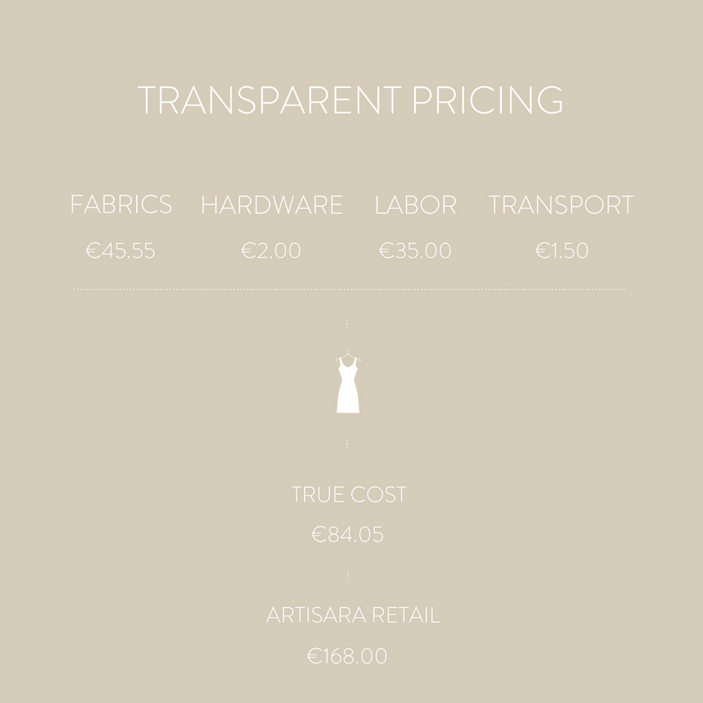 Sofia Dress Transparent Pricing